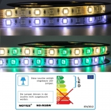 RGBW LED Stripes